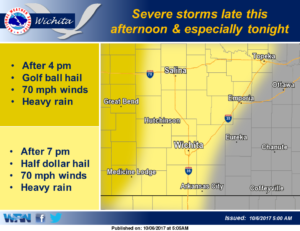 Severe weather concerns for Friday afternoon into the evening