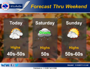 Weekend to be warmer