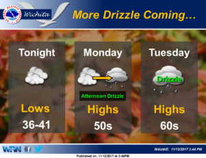 More Drizzle Coming