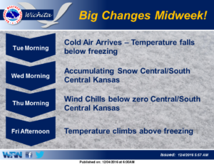 Big weather changes by midweek