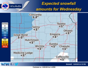 Wednesday snowfall amounts reduced