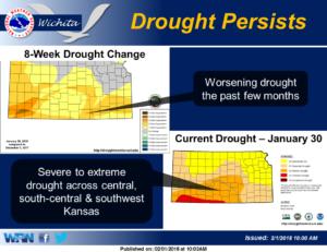 Drought persists across Kansas