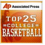 KU, 3 other Big 12 teams in latest AP Poll