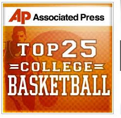 Basketball poll