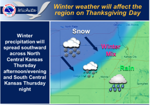 Winter Weather for Thanksgiving