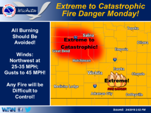 National Weather Service warns of extremely dangerous grassland fire conditions Monday into Tuesday