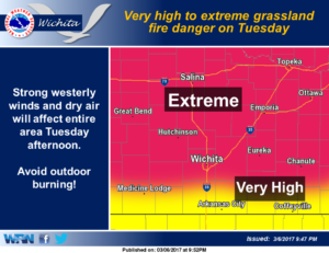 Extreme grassland fire danger continues Tuesday