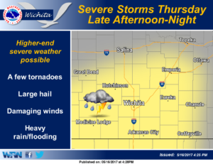 Another round of severe weather possible Thursday