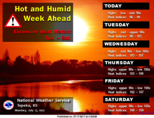 Hot and humid weather forecasted this week