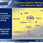 Storms Could Bring Heavy Rain and Flash Flooding Wednesday