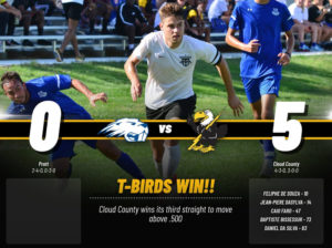 CCCC men's soccer undefeated in KJCCC West