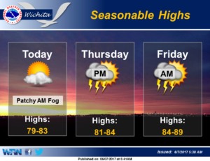 Temperatures expected to rise late in the week