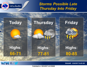 Thunderstorms possible Thursday into Friday