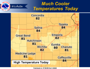 Cooler temperatures and chance for rain this weekend