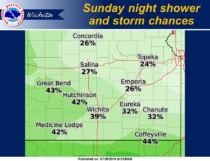 Rain chances improve tonight; lessen Sunday
