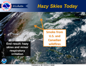 NWS: Wildfire smoke could provide colorful sunsets, irritation