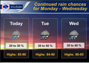 Wet Start To The Week
