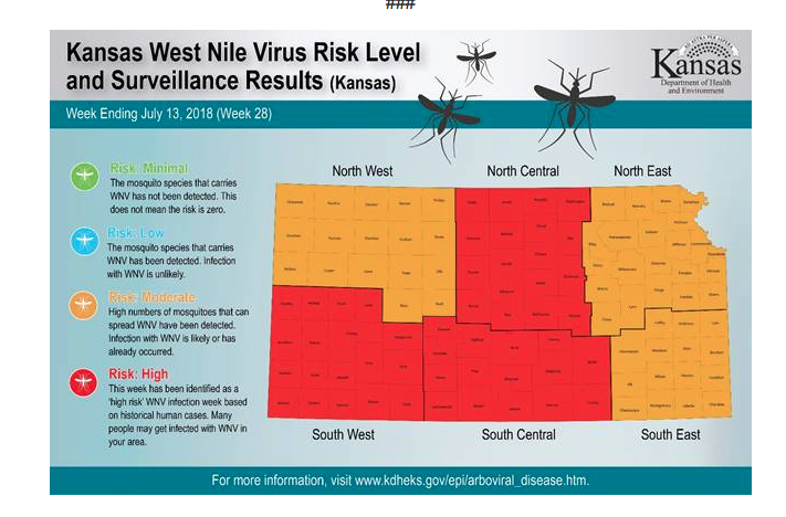 West Nile virus death reported in southeastern NC