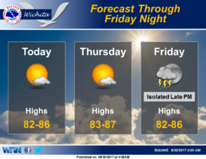 Mostly sunny, warm weather ahead