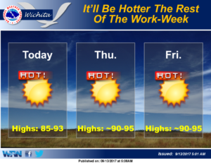 Hot the rest of the work-week
