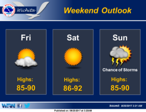 Weekend outlook: temperatures expected to gradually warm
