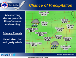 Chances of storms during evening hours