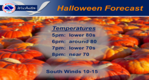 NWS: Spooky Hot Halloween
