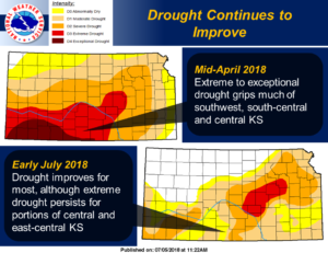 Severe drought conditions hang on in parts of central Kansas