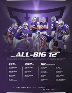 Twelve Wildcats Named to Coaches' All-Big 12 Teams