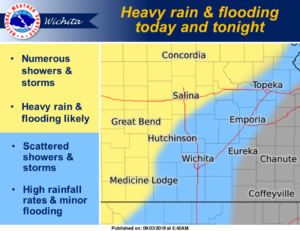 Flooding rains expected to continue