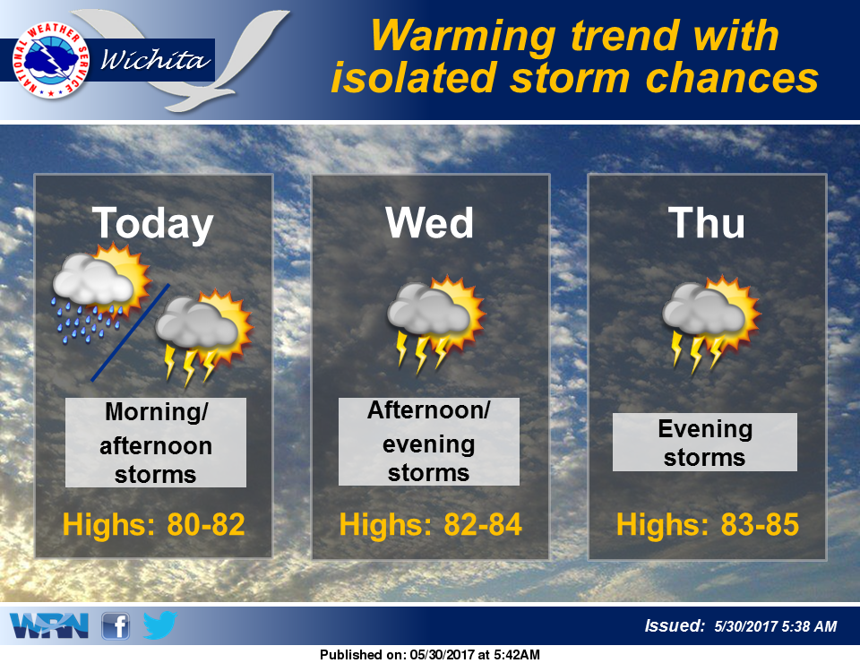 Warming Trend Expected, Isolated Storm Possible